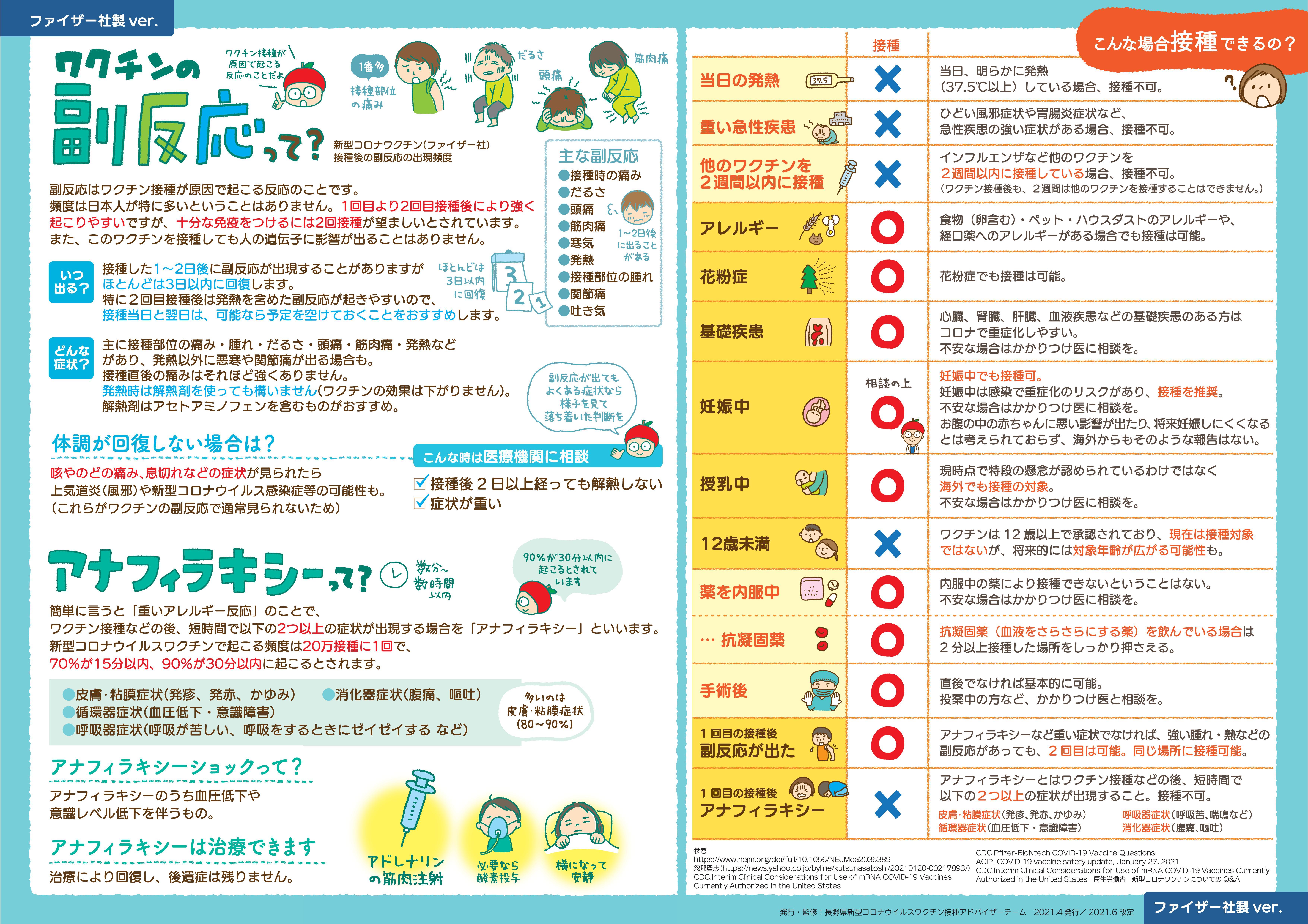 痛 コロナ 症状 関節 新型コロナウイルス 初期症状
